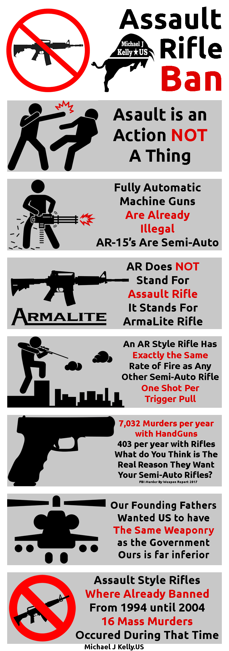 ar 15 assault rifle ban facts infographic
